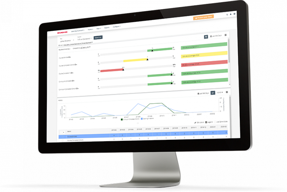 Brainshark Unveils Readiness Scorecards For Sales Coaching, Productivity