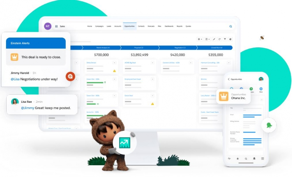 Salesforce Introduces Sales Cloud 360 To Support Digital Selling