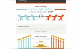 How Sales and Marketing Alignment Can Boost Revenue
