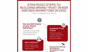 Strategic Steps To Building Brand Trust In B2B And B2G In 2021 And 2022