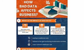 How Does Bad Data Affect Business
