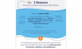 5 Reasons Why Account-Based Experience (ABX) Matters
