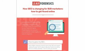 How SEO Is Changing For B2B Marketers: How To Get Found Online