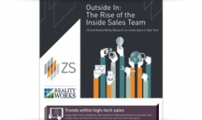 Rise Of The Inside Sales Team