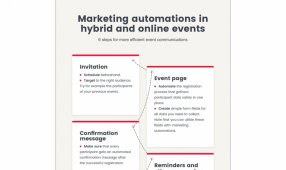 Marketing Automations In Hybrid & Online Events: 6 Steps For More Efficient Event Communication